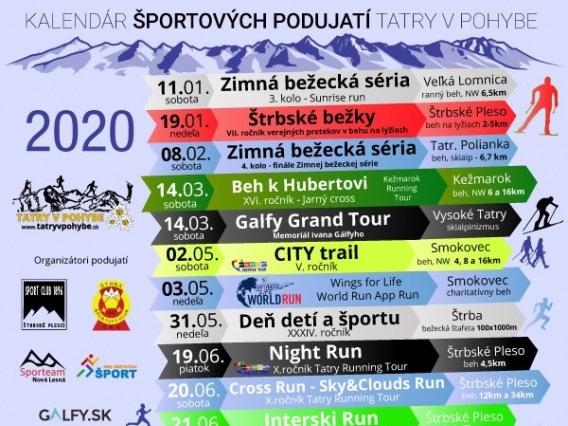 Malý štrbský maratón 43. ročník